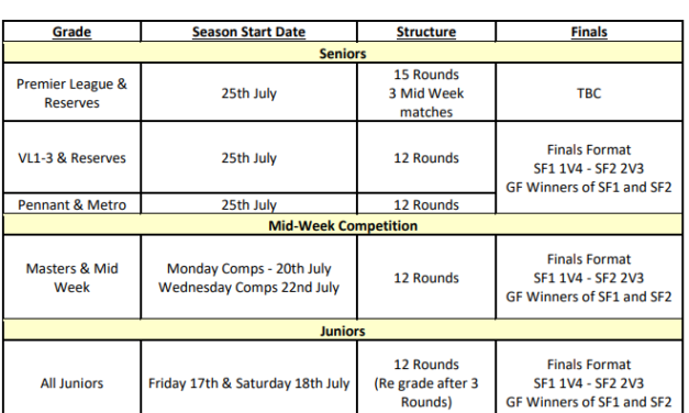 SEASON STRUCTURE & COMPETITION CALENDAR